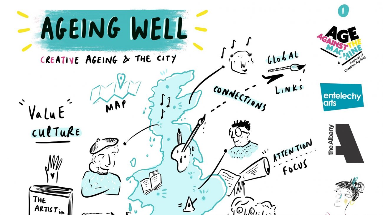 Ageing Well: Creative Ageing and the City Symposium Report